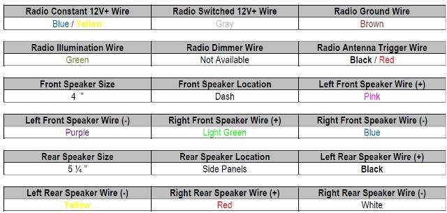 Cc 3573 2000 Honda Accord Ac Wiring Diagram Download Diagram