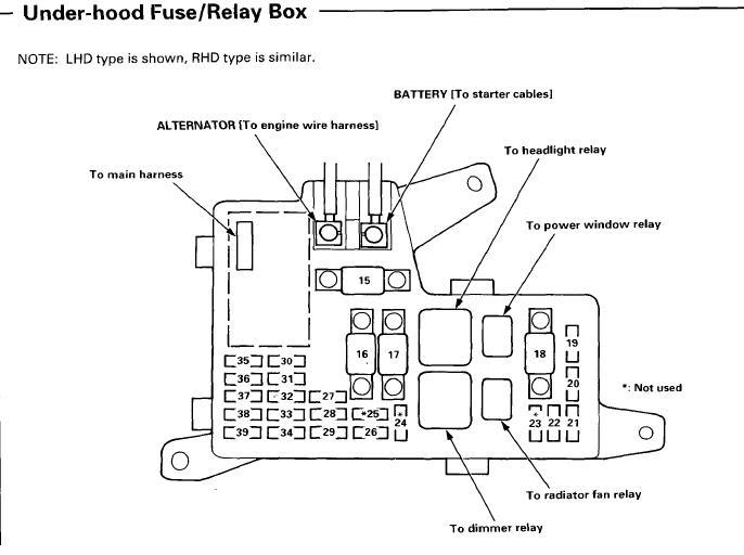 FS_0943] 1996 Honda Accord Ac Wiring Free DiagramKargi Leona Ricis Ilari Vira Mohammedshrine Librar Wiring 101