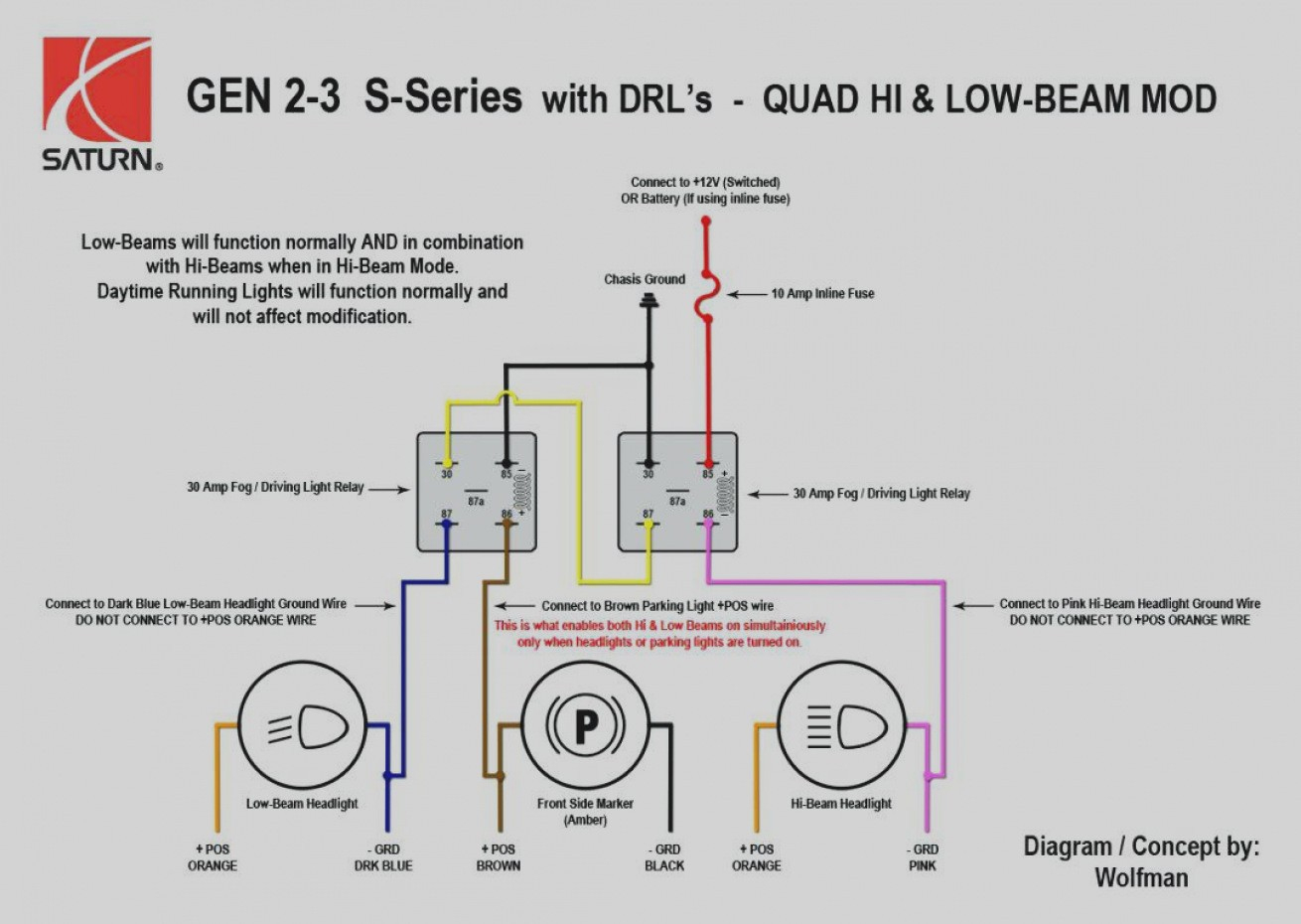 30A Relay Wiring Diagram from static-assets.imageservice.cloud