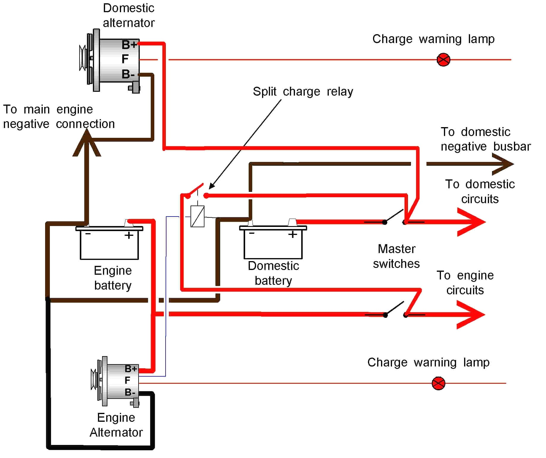 Mahindra Tractor Ignition Wiring Diagrams Wiring Diagram Instruct Instruct Cfcarsnoleggio It