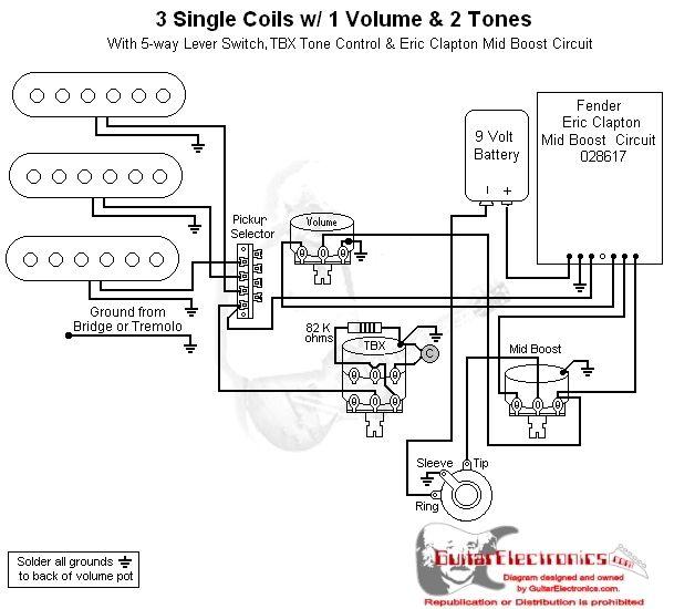 ev_3115] fender tbx wiring diagrams fender tbx wiring diagram single pickup electric guitar wiring diagram rine hendil bepta mohammedshrine librar wiring 101