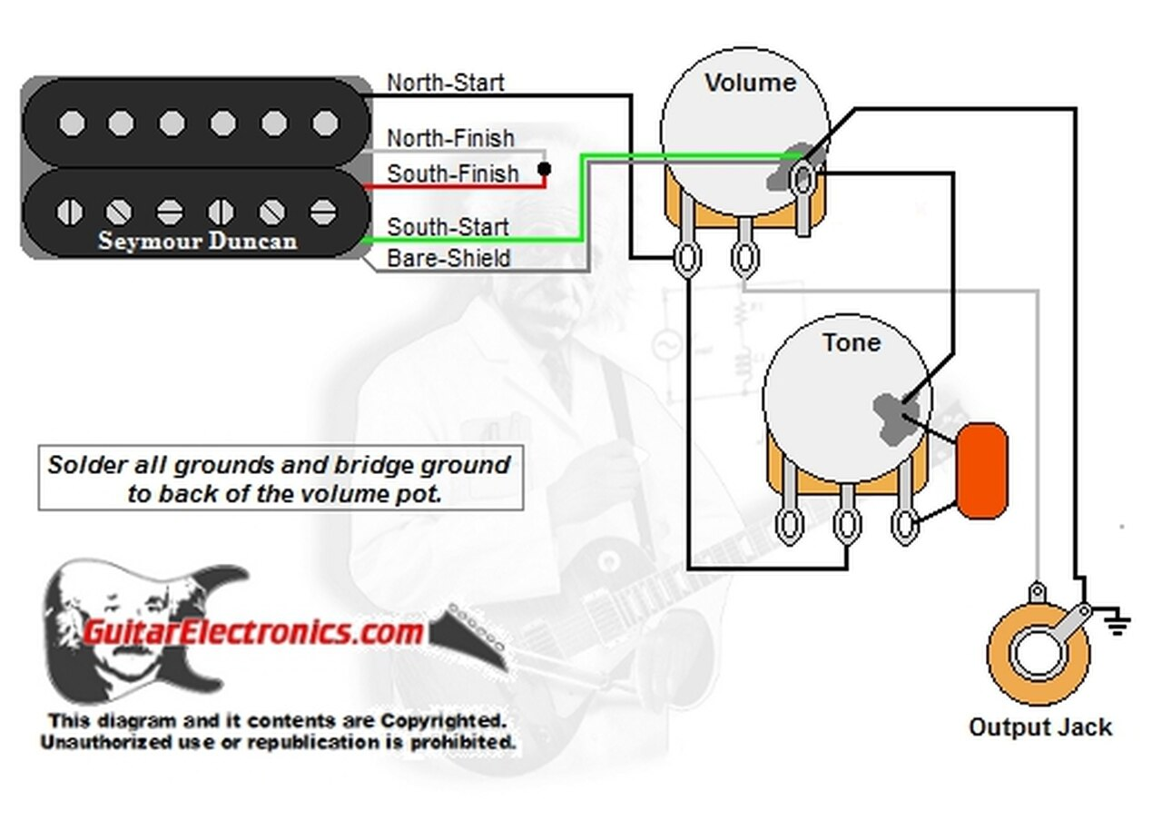One Humbucker Killswitch Wiring Diagram from static-assets.imageservice.cloud