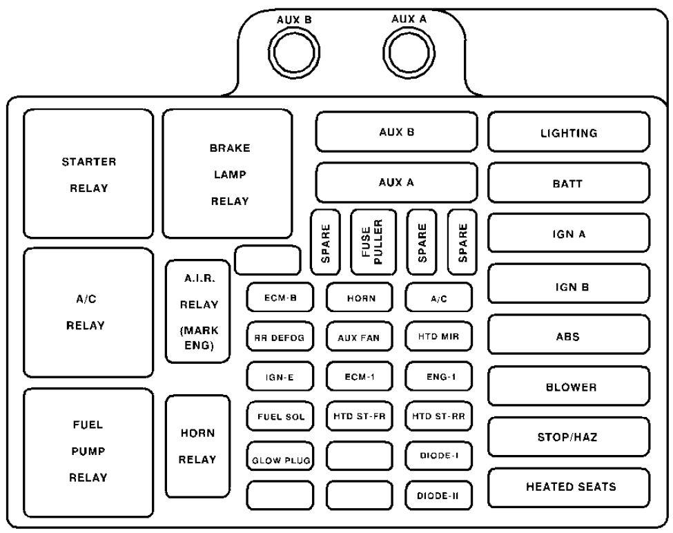 Marvelous Chevrolet Tahoe Fuse Box Wiring Diagram Data Wiring Cloud Gufailluminateatxorg