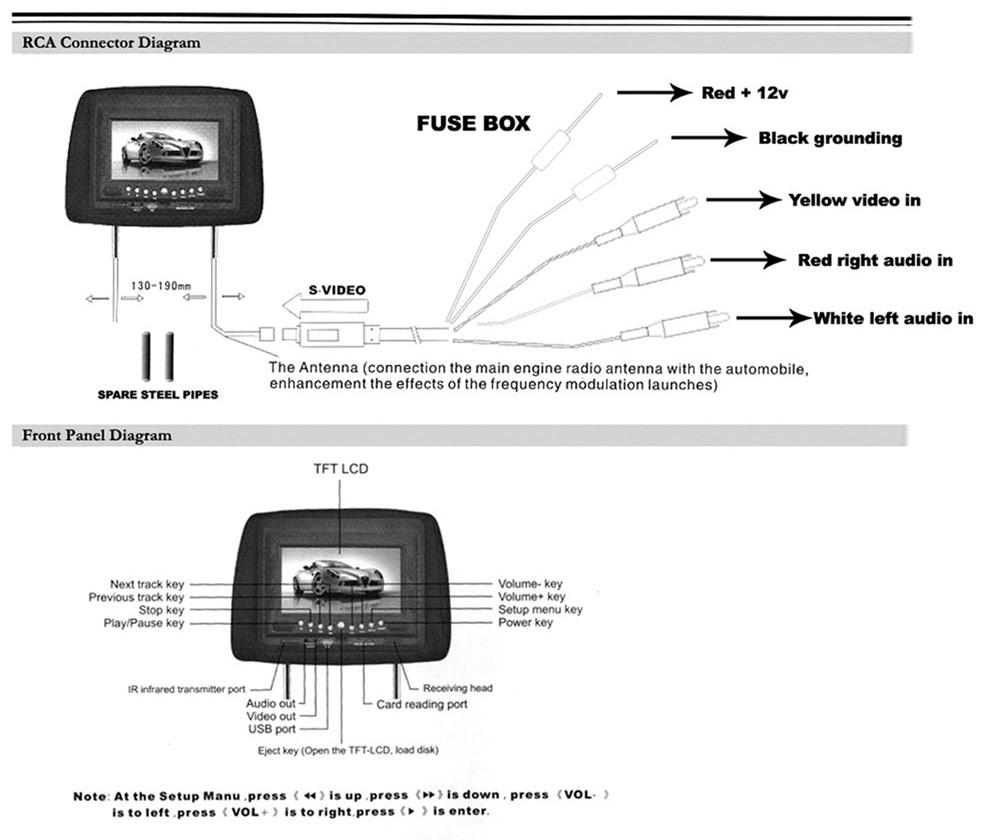 AS_1083] Wiring Diagram For Car Dvd Player Schematic WiringPonol Bedr Norab Ilari Ratag Skat Phae Mohammedshrine Librar Wiring 101