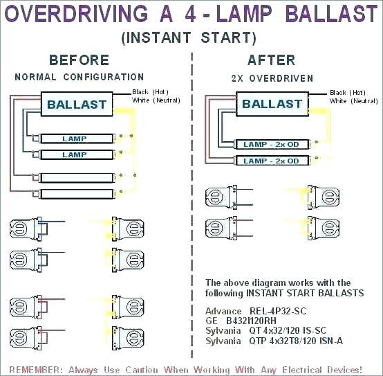 Superb Nema L14 30P Wiring Diagram Nema Twist Lock Plugs L14 30R Wiring Wiring Cloud Apomsimijknierdonabenoleattemohammedshrineorg