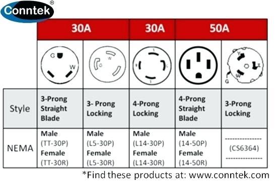 Nema L14-30 Plug Wiring Diagram - Database