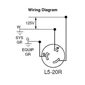 [DIAGRAM_38YU]  DT_4957] Nema L5 20R Wiring Diagram Free Diagram | 20r Wiring Diagram |  | Kumb Hendil Mohammedshrine Librar Wiring 101