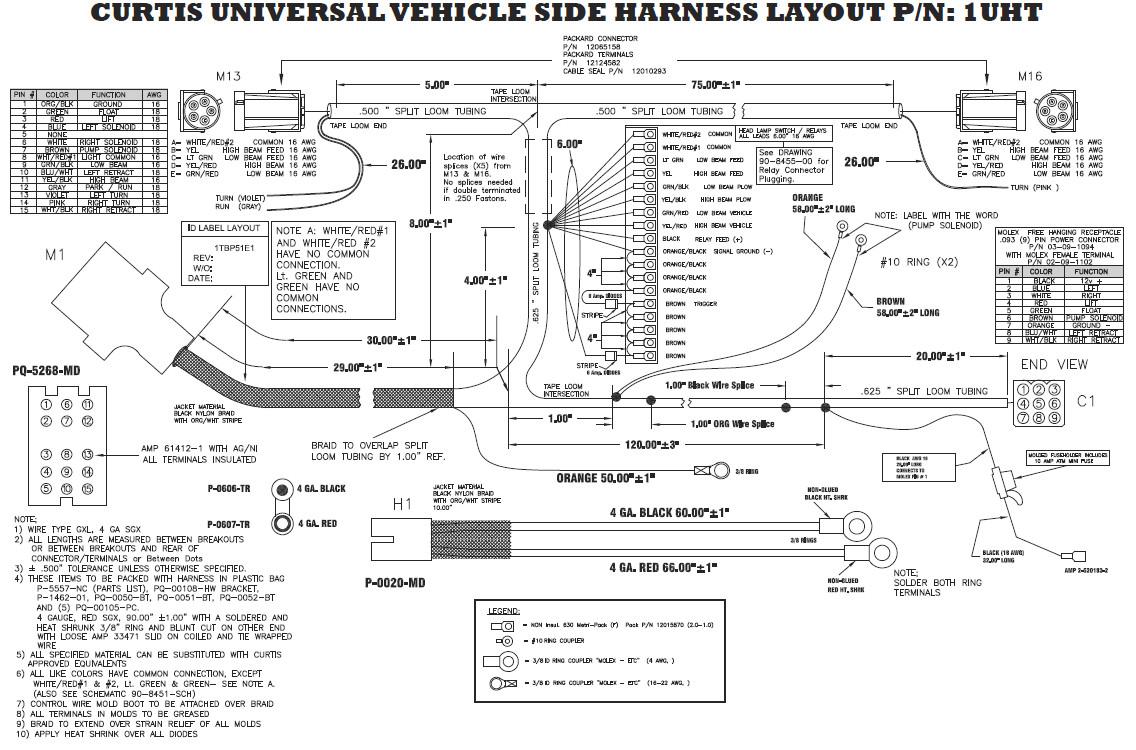 Boss V Plow Wiring Harness Diagram - 1999 Dodge Ram 3500 Wiring Harness -  atv.kankubuktikan.jeanjaures37.frWiring Diagram Resource