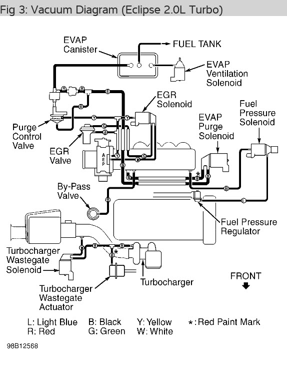dm_8297] diagram together with mitsubishi eclipse vacuum line ...  osuri getap sieg viewor kapemie mohammedshrine librar wiring 101