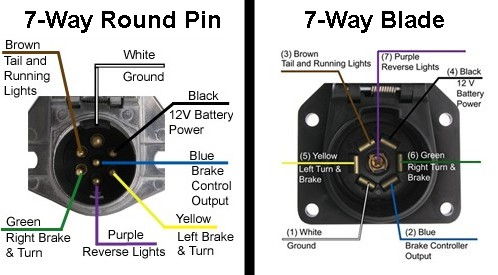wt6903 wiring diagram 7 way round trailer plug wiring