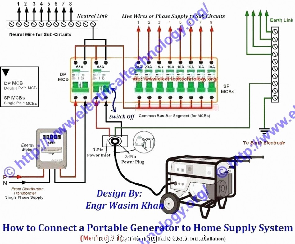 Peachy How To Wire A Home Generator Transfer Switch Top Transfer Switch Wiring Cloud Vieworaidewilluminateatxorg