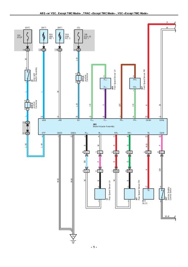 Fine Toyota A C Wiring Diagram Wiring Diagram Wiring Cloud Monangrecoveryedborg