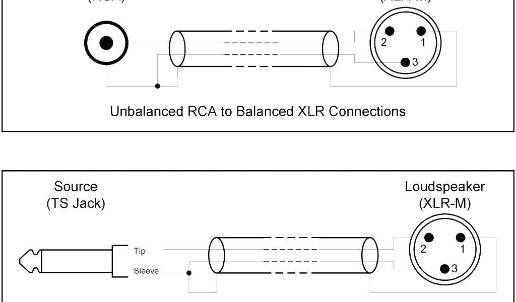 Super Pollak Wiring Diagram Trailer Plug Wiring Diagram 7 Way Elegant Wiring Cloud Xortanetembamohammedshrineorg