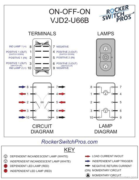 Oz 0760 Rocker Switch Wiring Diagram Free Diagram