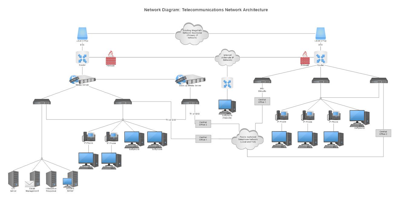 GL_0161] Diagram As Well Work Diagram Ex Les On Network Schematic ExamplesTeria Lite Lious Phae Mohammedshrine Librar Wiring 101