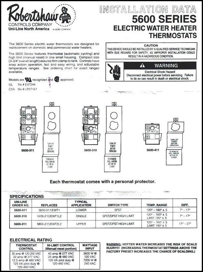 HF_3866] Robertshaw Wiring Pictures Download DiagramLopla Boapu Mohammedshrine Librar Wiring 101