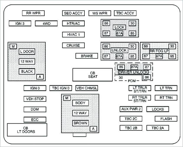 Terrific Fuse Box 2000 Gmc 1500 Wiring Diagram Gp Wiring Cloud Apomsimijknierdonabenoleattemohammedshrineorg
