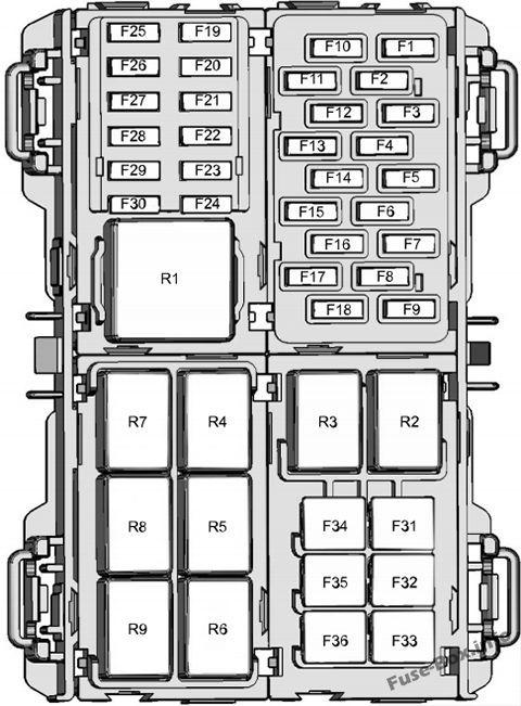 Ford Ka 2006 Fuse Box Location