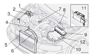 2003 volvo v70 engine diagram - 2000 land rover discovery fuse box -  fusebox.tukune.jeanjaures37.fr  wiring diagram resource