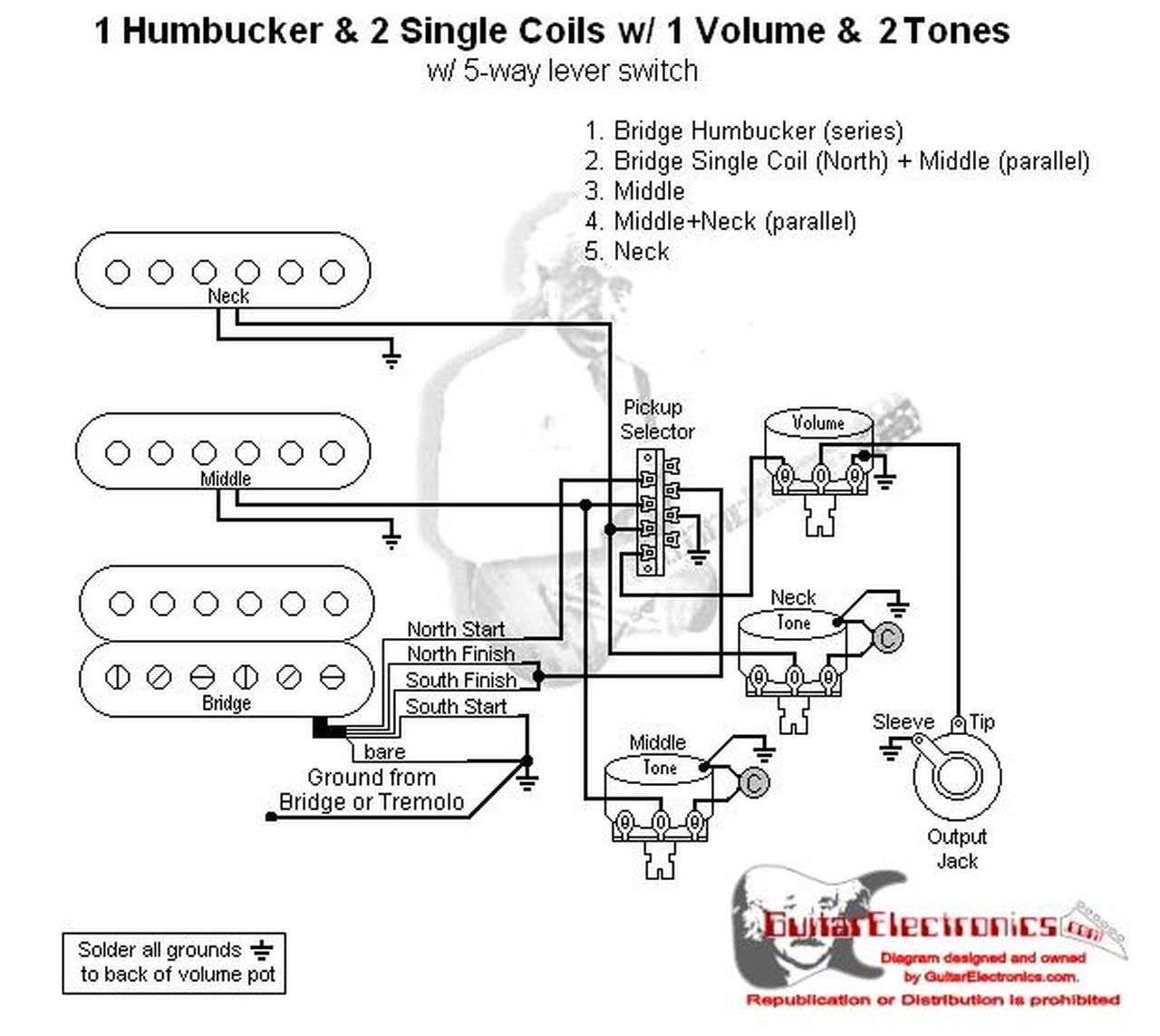 Kk 2971 2 Humbucker 1 Single Coil Wiring Diagrams Download Diagram