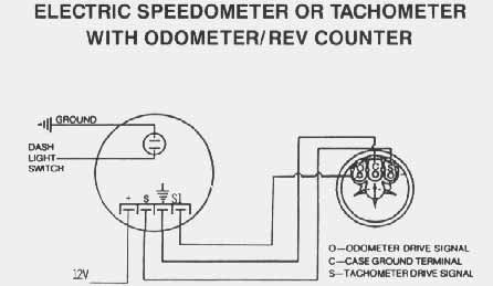 Small Coil Vdo Tach Wiring - Wiring Diagramsleboisenchante.fr