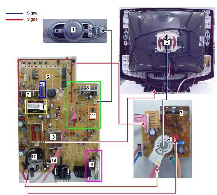 tv circuit board diagram repair nc 0990  crt tv powercrtverticalhorizontal section schematic  crt tv powercrtverticalhorizontal