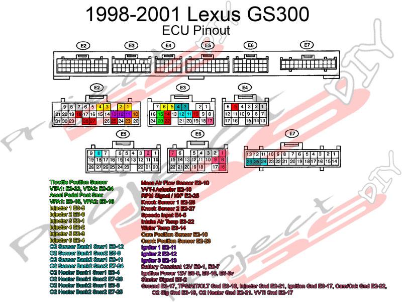 TY_6286] Lexus Gs300 Ecu Wiring Diagram Schematic WiringAnist Gritea Stic Norab Meric Heeve Mohammedshrine Librar Wiring 101