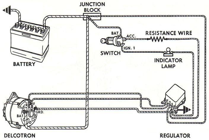 [DIAGRAM_38EU]  NM_6950] Starter Solenoid Wiring Dual Battery Wiring Diagram Delco Remy  Starter   Delco Solenoid Wiring Diagram      Atolo Athid Nnigh Dimet Phae Mohammedshrine Librar Wiring 101