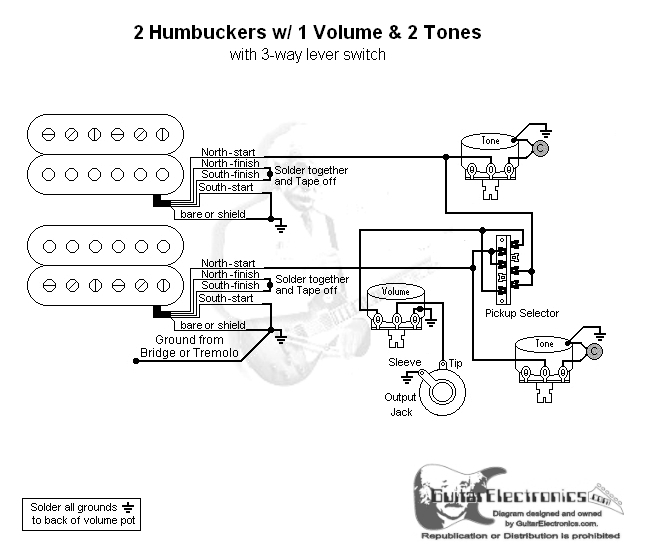 HR_7868] Guitar Tone Control Wiring Diagrams On Emg Wiring Diagrams 2 Volume  Download DiagramSeme Icaen Mill Omen Tran Kweca Bepta Genion Impa Viewor Mohammedshrine  Librar Wiring 101