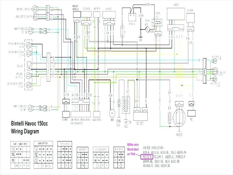 Loncin 250 Atv Wiring Diagram