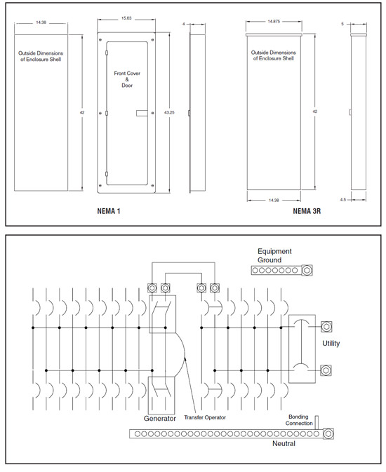 rts transfer switch wiring diagram  stratocaster 3 position