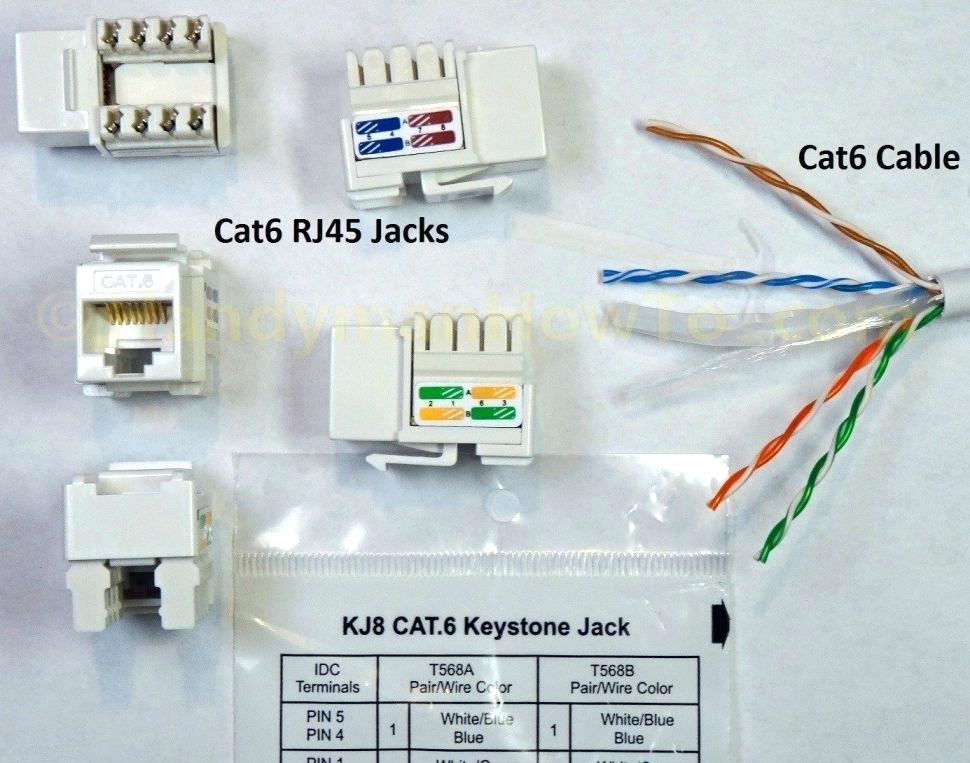 Dy 0953 For Rj45 Cat5e Wiring Diagram Cat5e Rj45 Keystone Jack Wiring Diagram Free Diagram