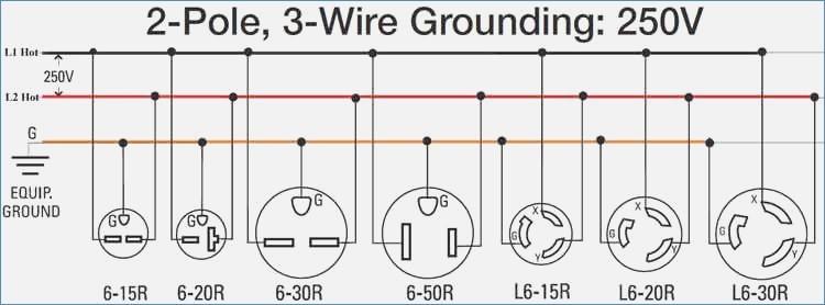 Twist Lock 50 Amp Rv Plug Wiring Diagram - Buick 3800 Engine Diagram Oil  Pump - fisher-wire.vanwire.tiralarc-bretagne.fr | Twist Lock 50 Amp Rv Plug Wiring Diagram |  | Wiring Diagram Resource