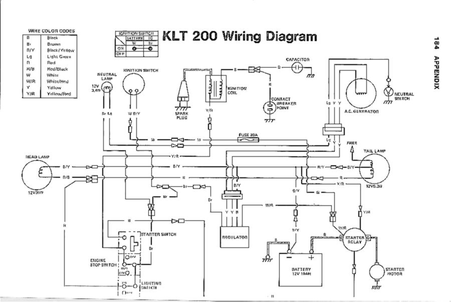 Kawasaki Kx80 Wiring Diagram Single 3 Way Switch Wiring
