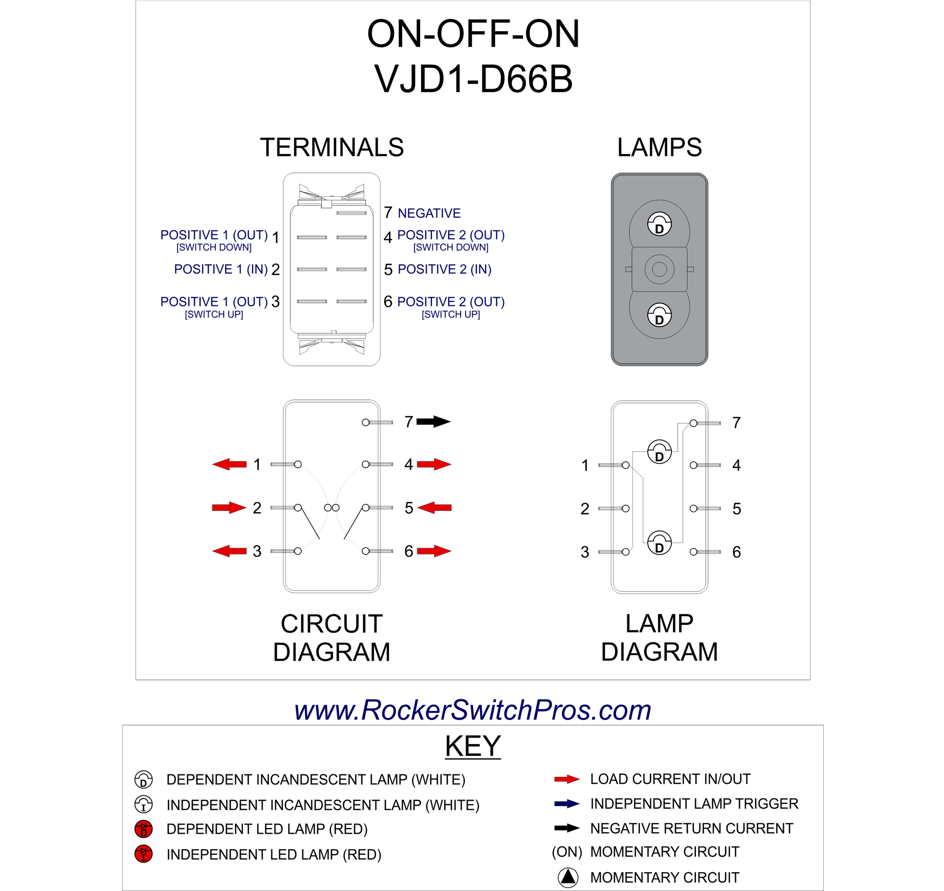 Magnificent Dpdt Toggle Switch Diagram Basic Electronics Wiring Diagram Wiring Cloud Uslyletkolfr09Org