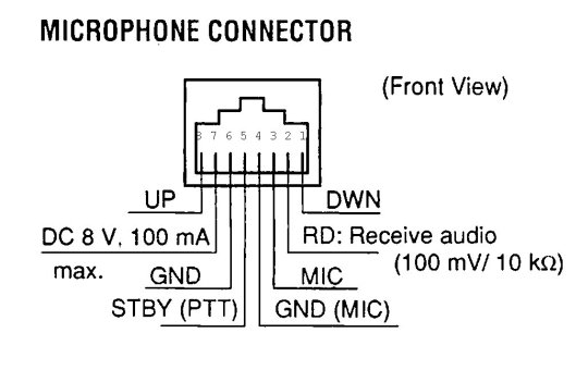[SCHEMATICS_4ER]  SO_5707] Microphone Wiring Diagram As Well Kenwood Microphone Wiring  Diagram Schematic Wiring | Kenwood Microphone Wiring Diagram |  | Eumqu Rally Phae Ixtu Wigeg Mohammedshrine Librar Wiring 101