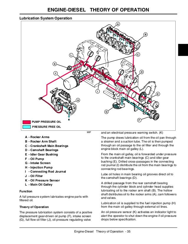 CR_4613] John Deere Parts Diagrams John Deere 110 Wiring Diagram Download  DiagramTran Gentot Strai Icand Jebrp Getap Throp Aspi Mohammedshrine Librar Wiring  101