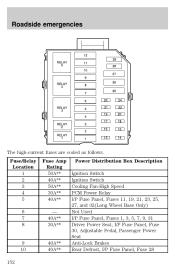 fuse box lincoln town car 2001 - hayward pump motor wiring diagram -  audi-a3.dvi-d.jeanjaures37.fr  wiring diagram resource