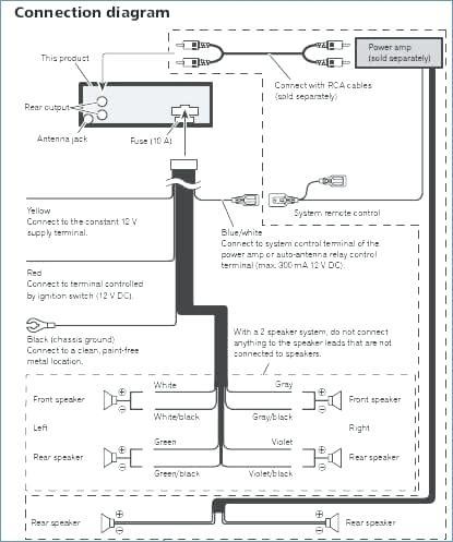 [WQZT_9871]  TT_3841] Wiring Diagram Pioneer Wiring Color Diagram Pioneer Deh 2000 Wiring  Free Diagram | Wiring Diagram Pioneer Deh P3 3 |  | Vulg Sequ Romet Usnes Nful Benkeme Seve Chro Carn Emba Mohammedshrine  Librar Wiring 101