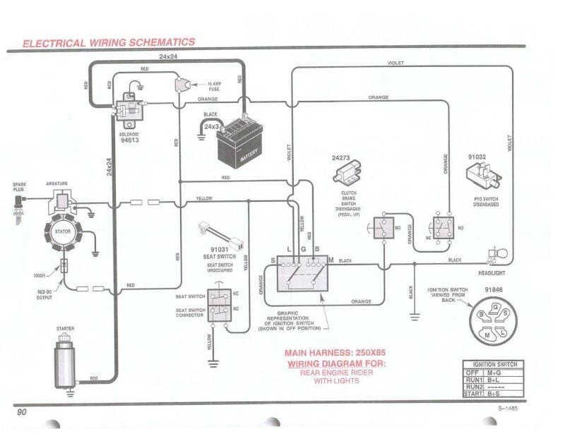 [DIAGRAM_38DE]  SE_0208] 5 Hp Briggs And Stratton Wiring Diagram Download Diagram | Briggs Vanguard 18 Hp Wiring Diagram |  | Sieg Drosi Wigeg Mohammedshrine Librar Wiring 101