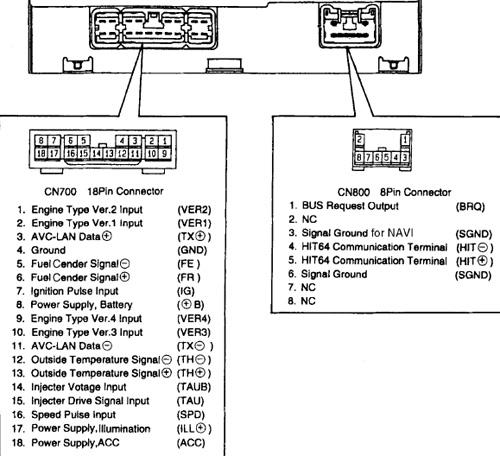 Oh 7574  2010 Toyota Camry Radio Wiring Harness Diagram Wiring Diagram