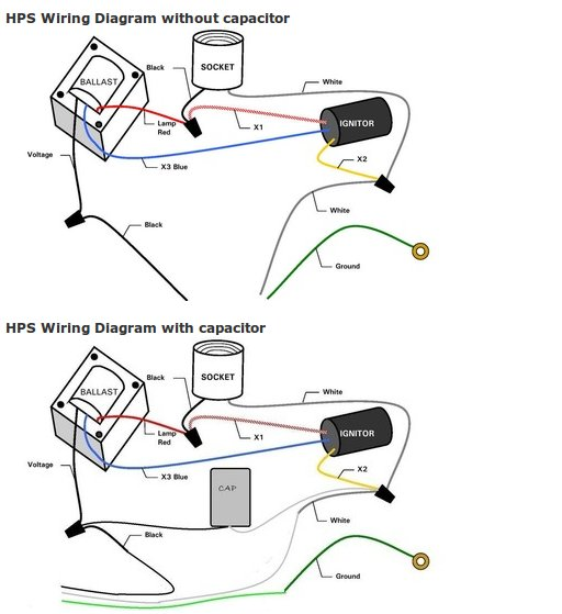 mercury vapor ballast wiring diagram xy 1934  hid ballast wiring diagrams for metal halide and high  hid ballast wiring diagrams for metal