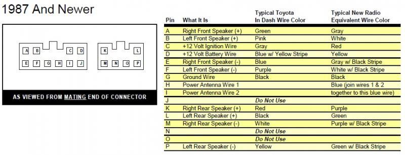 [SCHEMATICS_4LK]  BW_9948] Toyota Land Cruiser Radio Wiring Diagram Schematic Wiring   2007 Toyota Fj Cruiser Radio Wiring Diagram      Cajos Hapolo Mohammedshrine Librar Wiring 101