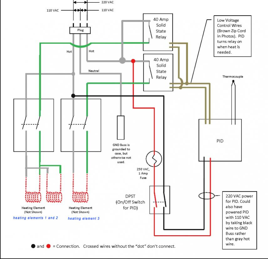 Peachy Oven Built Looking To Wire Wiring Diagram Attached For Review Wiring Cloud Lukepaidewilluminateatxorg
