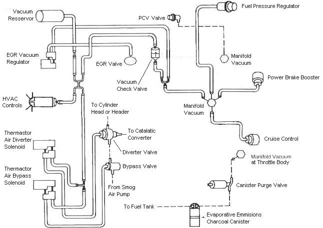 1987 mustang gt vacuum diagram wiring schematic - wiring diagram tags  suit-base - suit-base.discoveriran.it  discoveriran.it