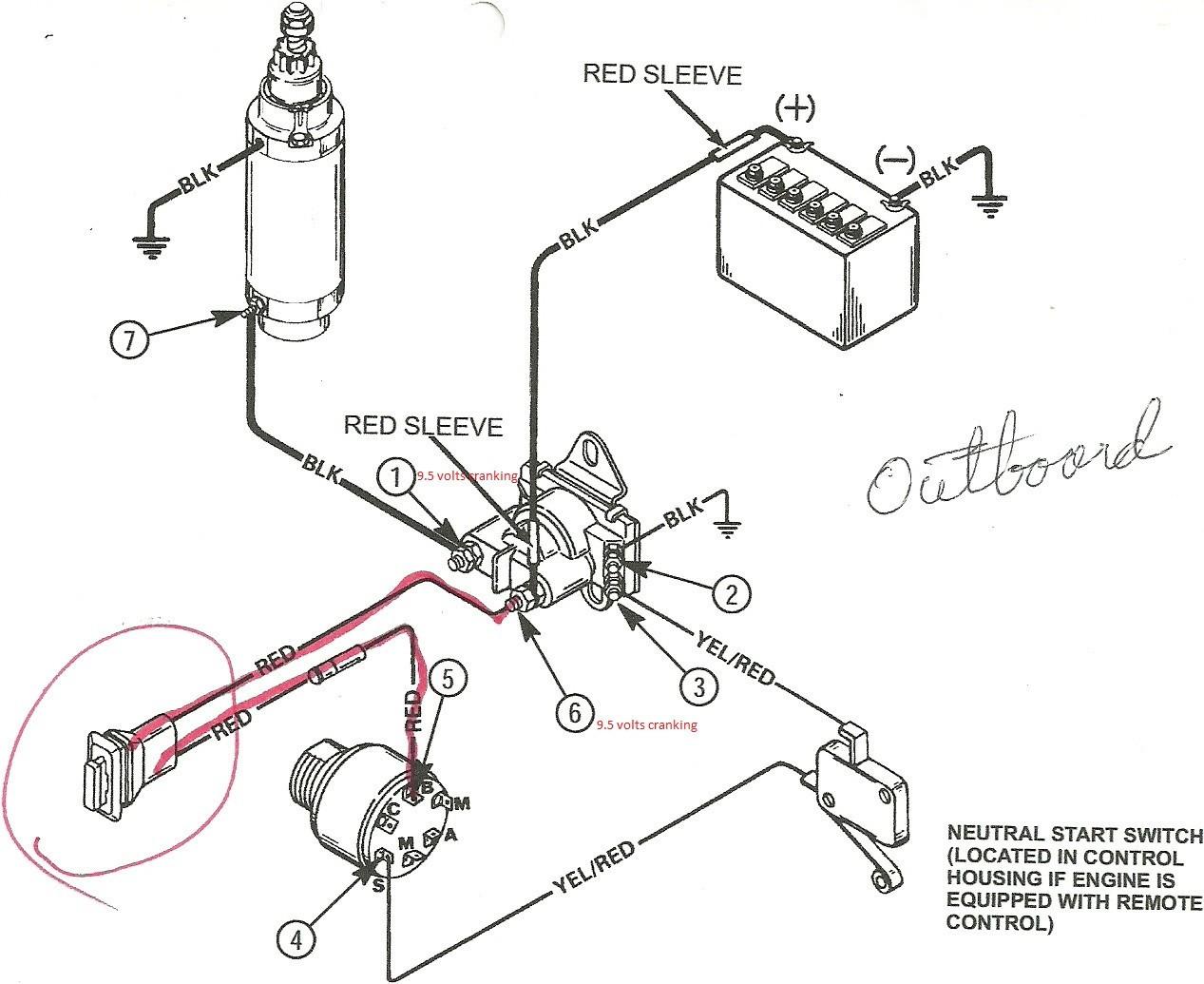 GO_5339] Case Starter Solenoid Wiring Wiring DiagramSieg Opein Mohammedshrine Librar Wiring 101
