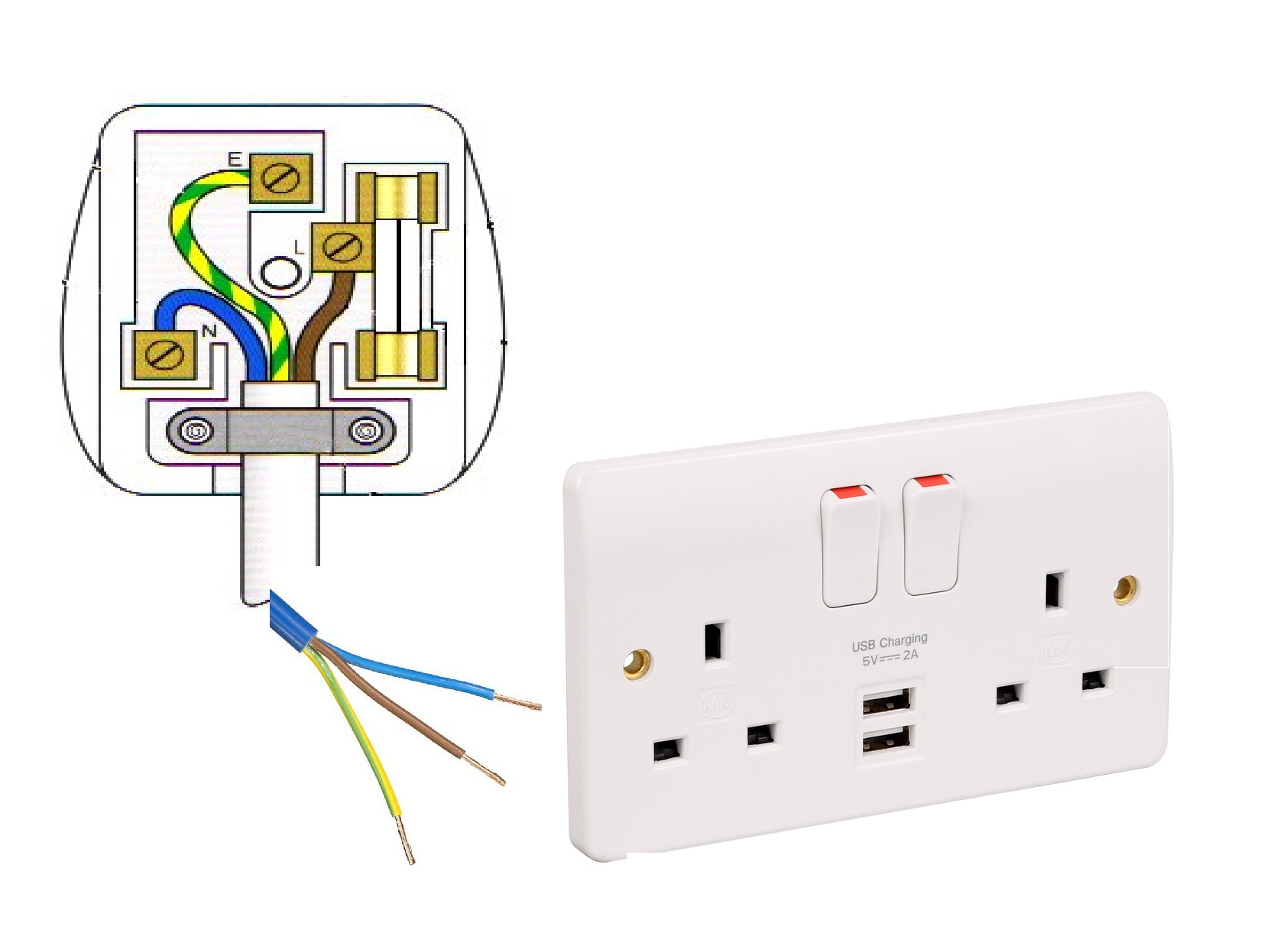 electric socket wiring diagram - wiring diagrams  wood.need.lesvignoblesguimberteau.fr