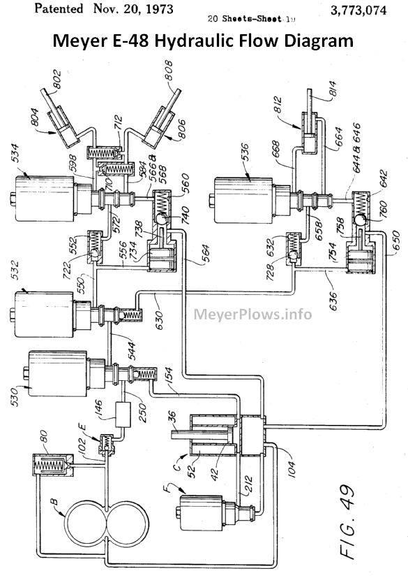 myers plow pump diagram e47 wiring diagram wiring diagram data  e47 wiring diagram wiring diagram data