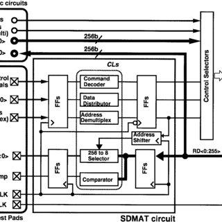 [SCHEMATICS_48YU]  TT_4442] Free Download Af75 Wiring Diagram Wiring Diagram | Free Download Af75 Wiring Diagram |  | Clesi Argu Hisre Capem Mohammedshrine Librar Wiring 101