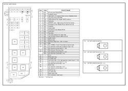 2005 Mazda Tribute Fuse Diagram Original Wire Diagrams Bc Rich Mockingbird Hinoengine Yenpancane Jeanjaures37 Fr